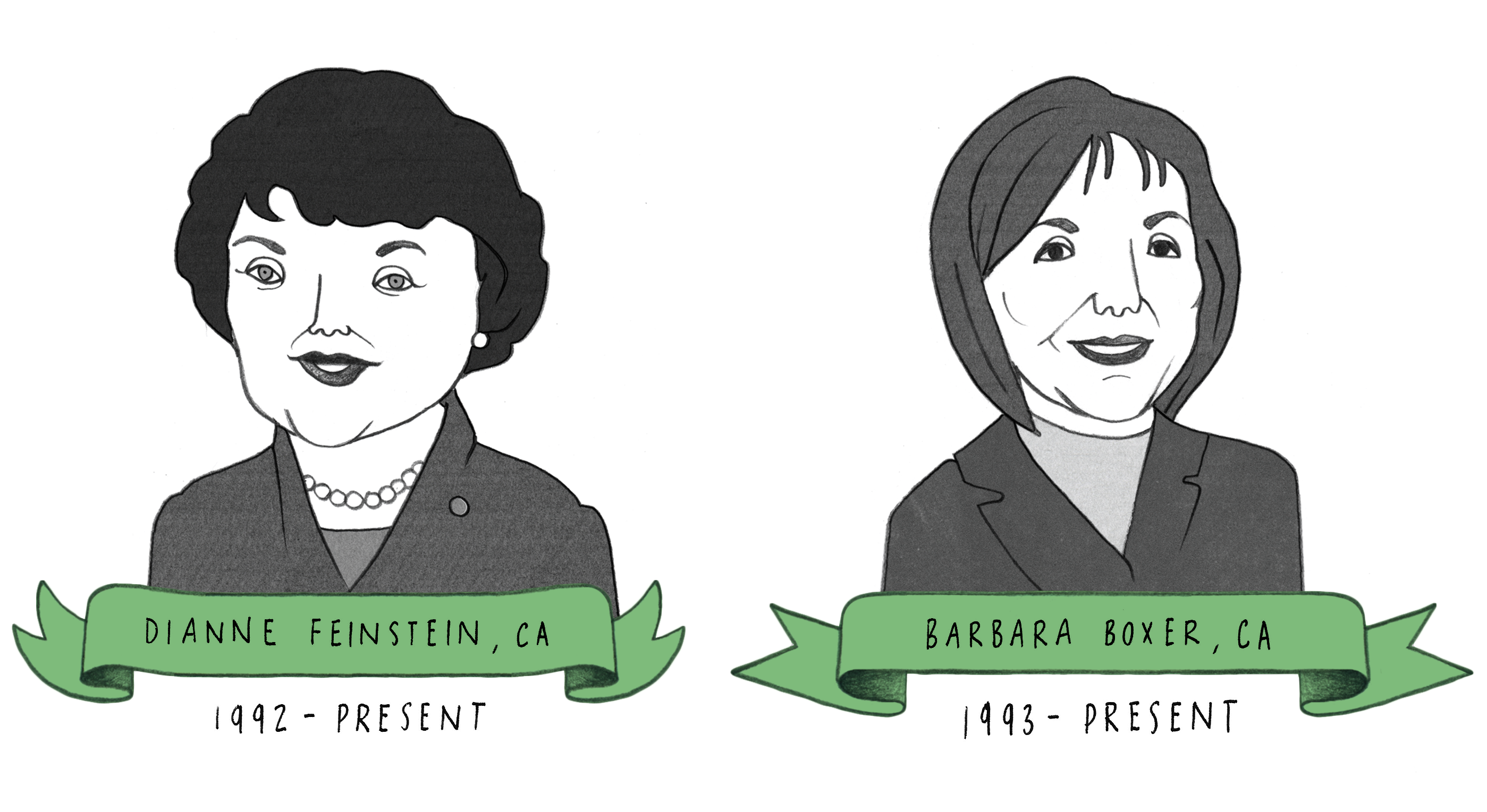 Illustrations from the poster of Dianne Feinstein and Barbara Boxer of California.
